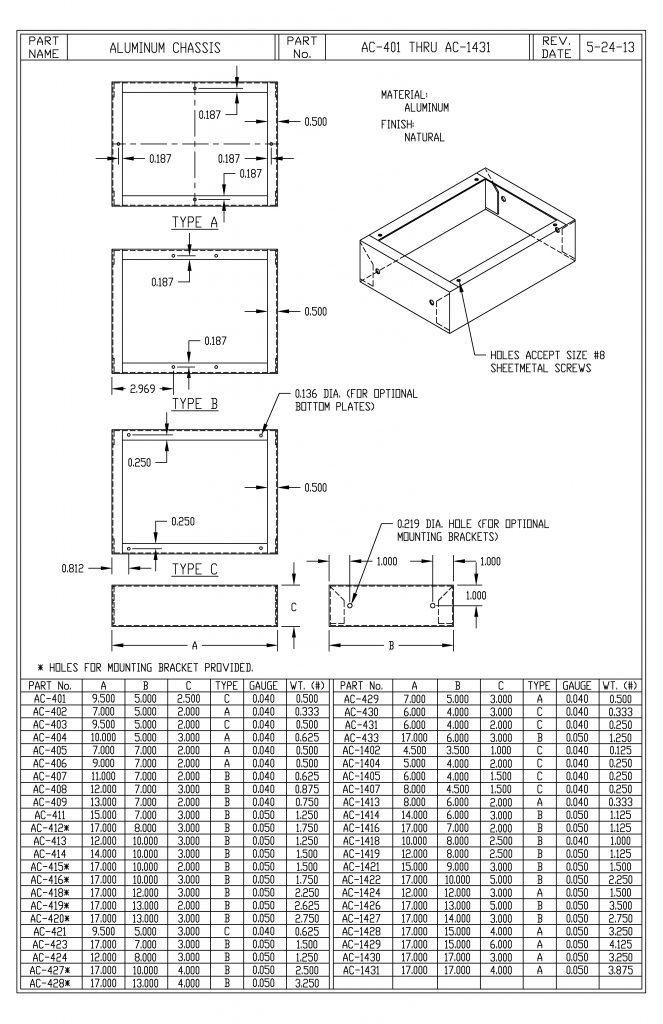 AC-1414 Dimensions