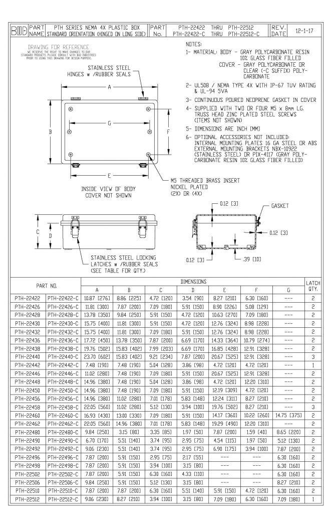 PTH-22448-C Dimensions